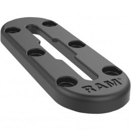 Držiak RAM MOUNT RAP-TRACK-A3