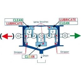 Práčka na čistenie reťaze KettenMax Classic