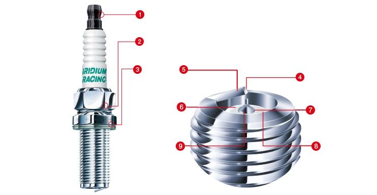 TEchnology of Denso Racing Iridium